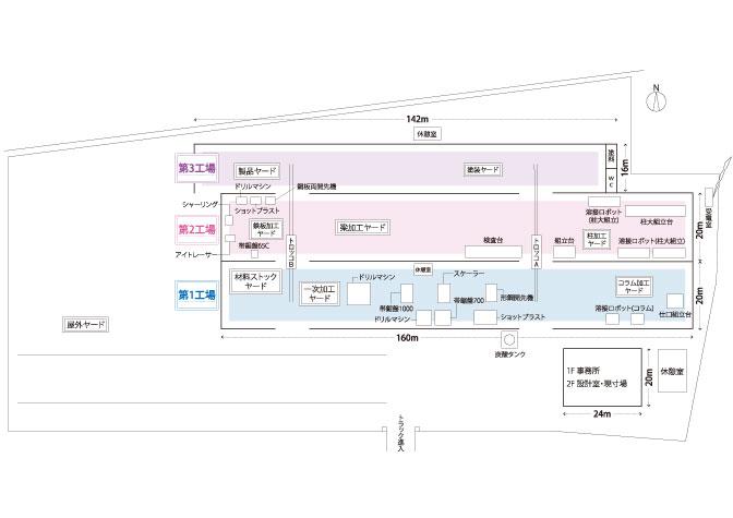 草加部工場配置図