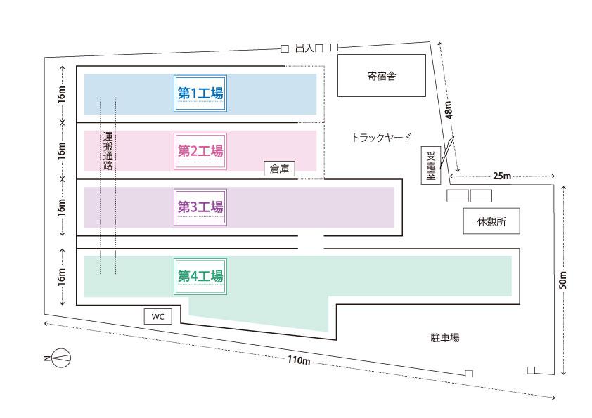 富尾工場配置図